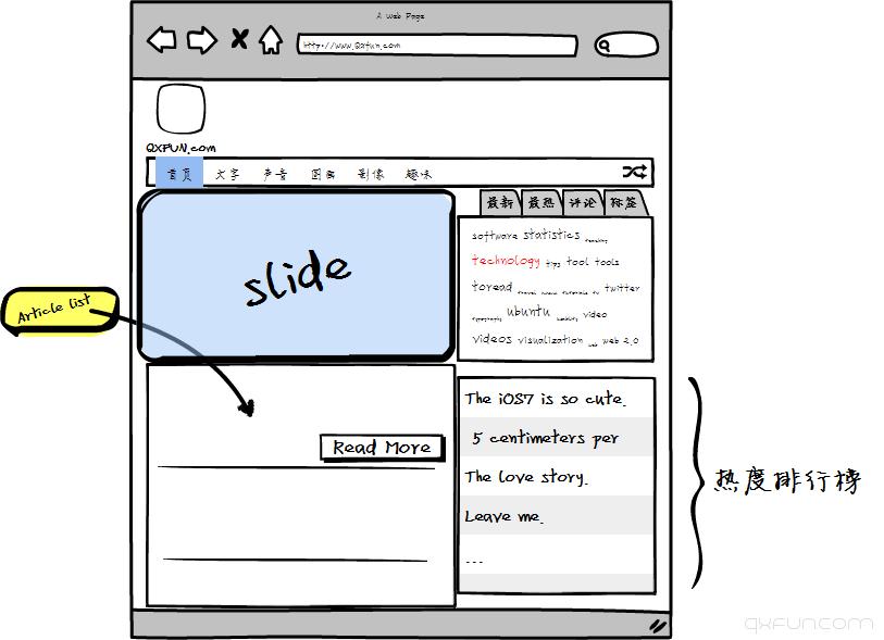 产品原型设计-清新范(Qxfun.com)